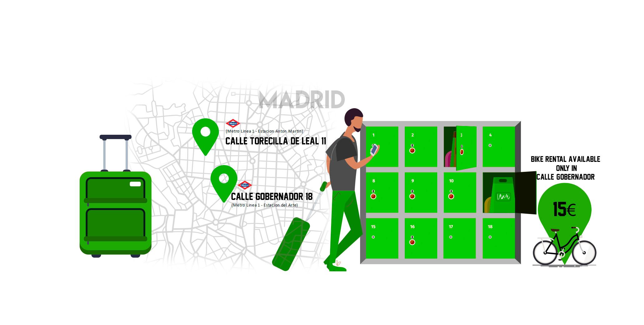 Taquillas en Madrid INGLÉS